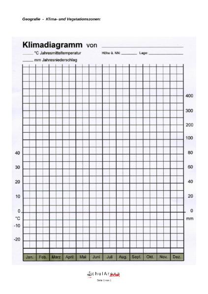 Schön Wetter Diagramm Vorlage Ideen - Beispielzusammenfassung Ideen ...