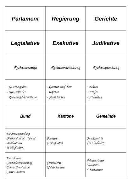 Staatskunde 2 - Gewaltenteilung / Natur - Mensch - Gesellschaft ...