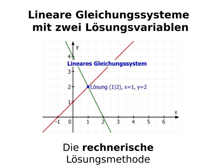 Lineare Gleichungen und Ungleichungen - Theorie / Mathematik ...