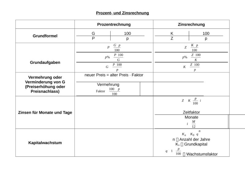 Nett Faktor Einer Tabelle 6Klasse Zeitgenössisch - Arbeitsblätter ...