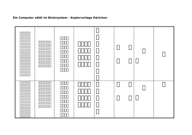 Binärzahlen / Natur - Mensch - Gesellschaft / Medien u. Informatik ...