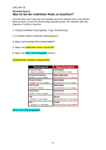 Sprachen / Englisch / SchulArena.com Unterrichtsmaterial und ...