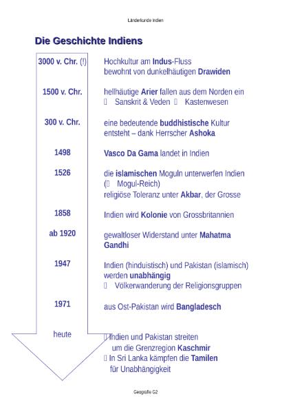 Indien / Natur - Mensch - Gesellschaft / Geographie / SchulArena.com ...