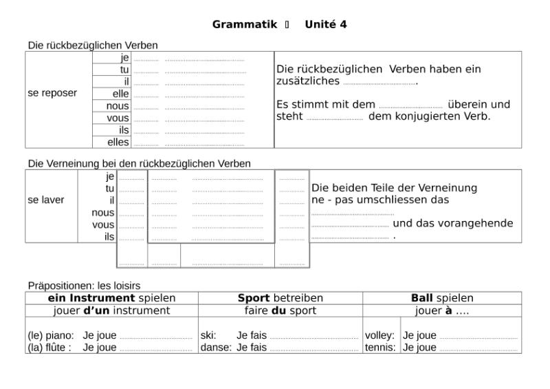 übersichtstafeln Zur Envol Grammatik Sprachen