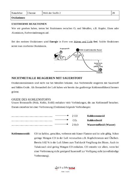 Periodensystem / Natur - Mensch - Gesellschaft / Chemie / SchulArena ...