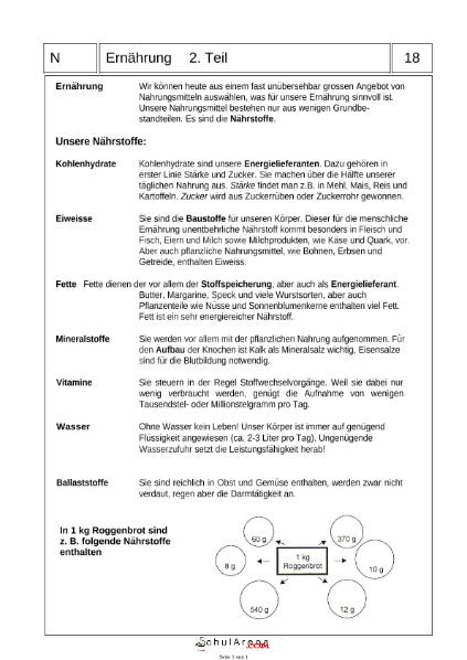 Übersicht die Nährstoffe / Natur - Mensch - Gesellschaft / Biologie ...
