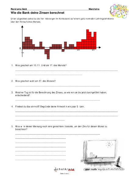 Der Marchzins / Mathematik / Algebra u. Arithmetik / SchulArena.com ...